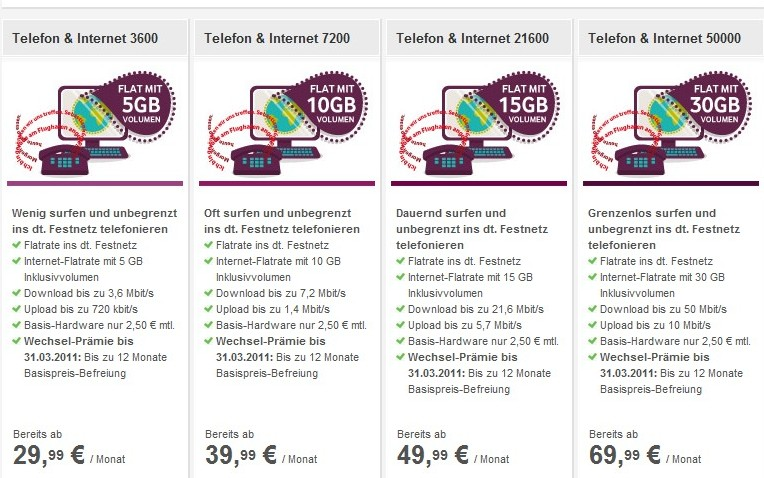 Vodafone LTE-Tarife im Überblick