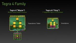 Nvidia Tegra 4i Prozessor