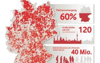 Vodafone-LTE in Deutschland (Stand 02/2013)