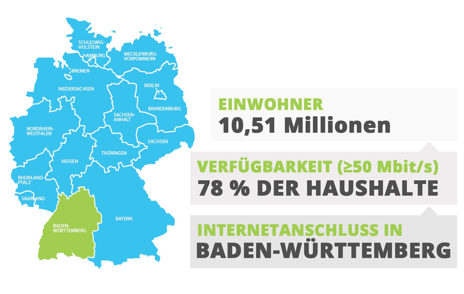 Internetanschluss in Baden-Württemberg