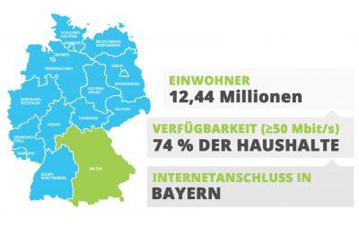 Baden-Württemberg Internetanschluss