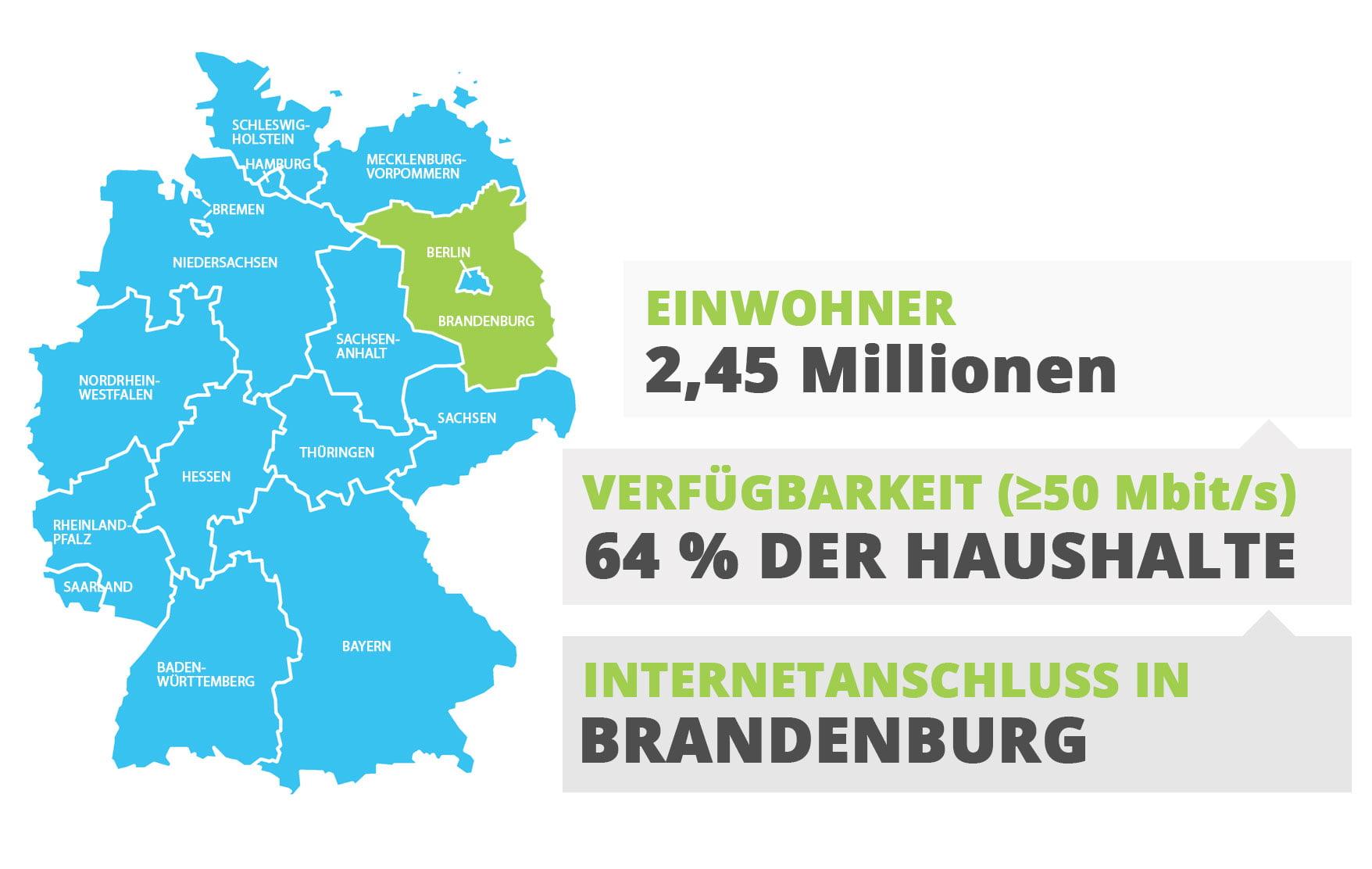 Internetanschluss in Brandenburg