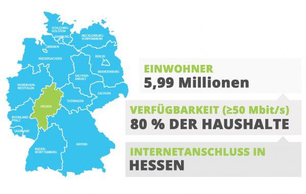 Hessen Internetanschluss