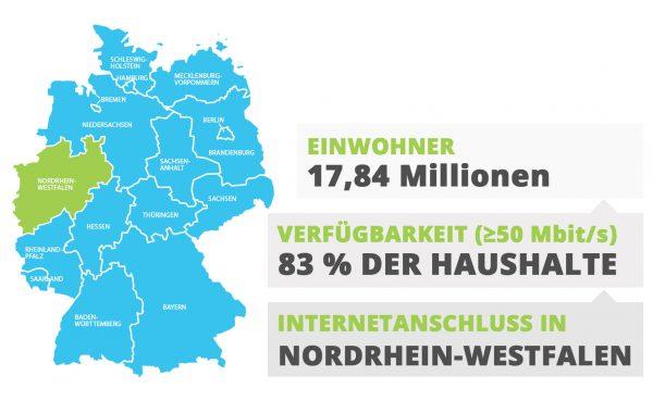 Nordrhein-Westfalen Internetanschluss