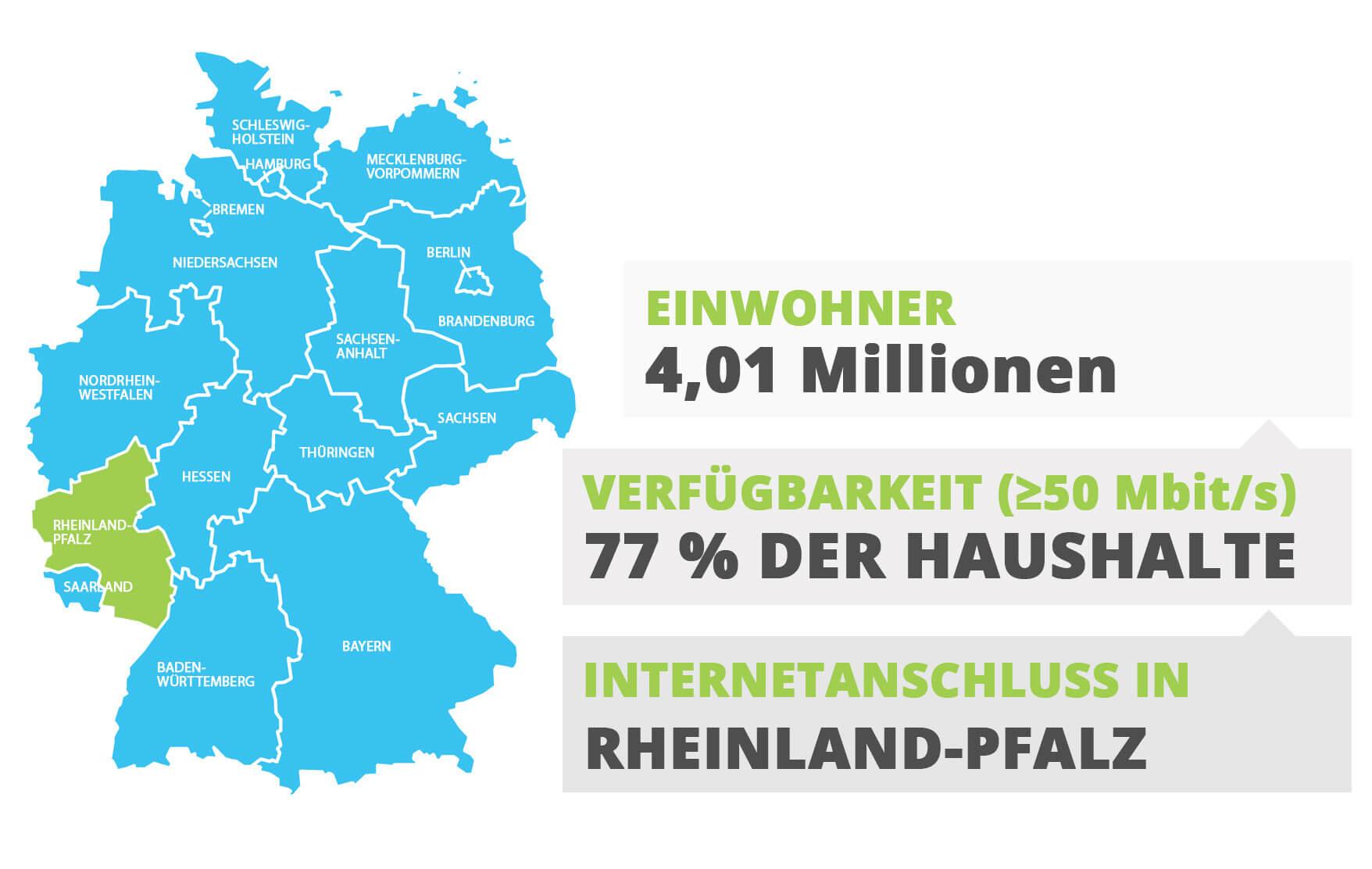 Internetanschluss in Rheinland-Pfalz