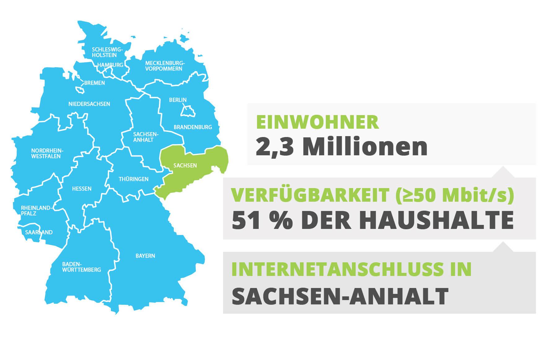 Internetanschluss in Sachsen-Anhalt