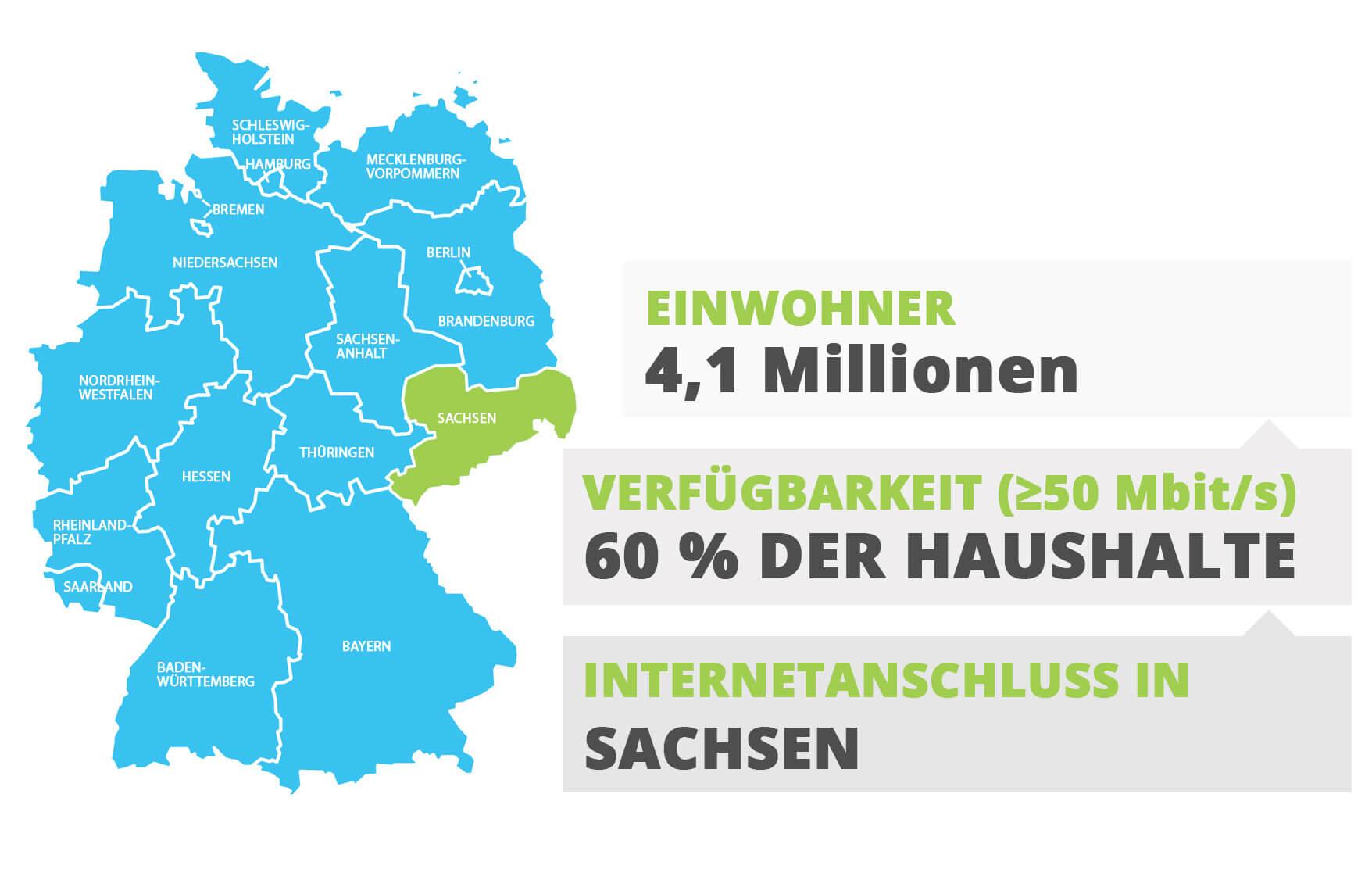 Internetanschluss in Sachsen