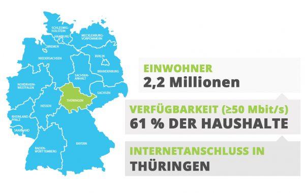 Thüringen Internetanschluss