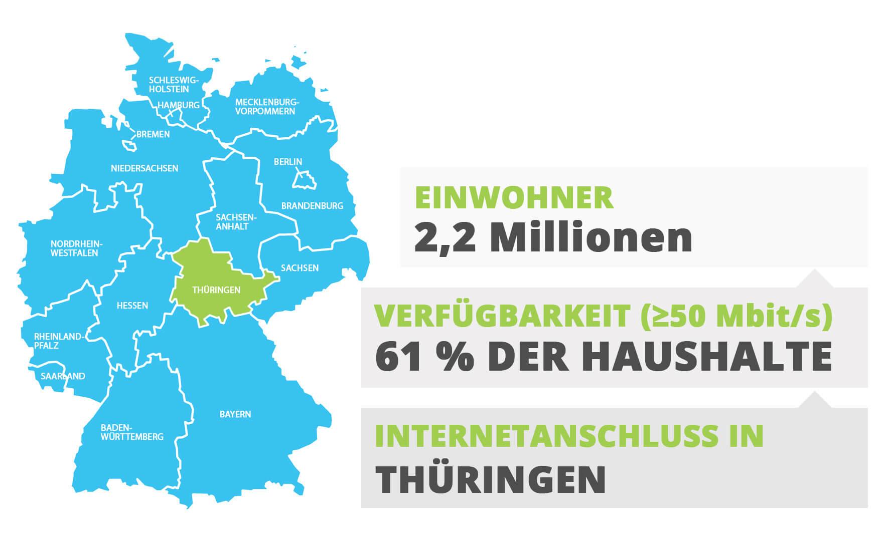 Internetanschluss in Thüringen